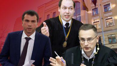Photo of Надважливі суди України очолили одіозні судді: що про них відомо