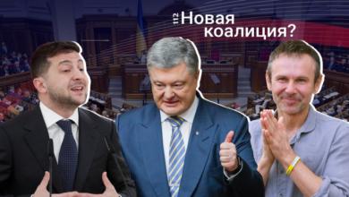 Photo of Як Зеленський став Порошенком і навпаки: Про наслідки земельного закону