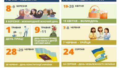 Photo of Вихідні у 2020: скільки відпочиватимуть українці