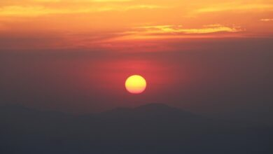 Photo of Коли день літнього сонцестояння в 2020 році