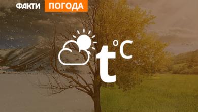 Photo of Погода в Україні на 6 серпня (КАРТА)
