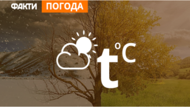 Photo of Погода в Україні 10 липня (КАРТА)