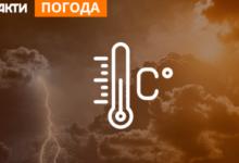 Photo of Погода в Україні на 31 липня (КАРТА)