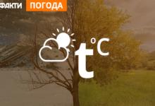 Photo of Літо до кінця вересня: синоптики дали прогноз на осінь і зиму