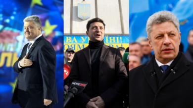 Photo of Опитування показало, за кого б проголосували українці, якби зараз відбулись президентські вибори