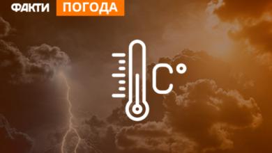 Photo of Майже +40 та різке похолодання: прогноз погоди на тиждень (КАРТА)