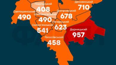 Photo of Коронавірус у Києві: статистика поширення за районами (Оновлюється)