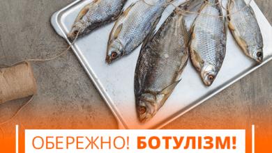 Photo of Ботулізм в Україні: причини, симптоми та профілактика