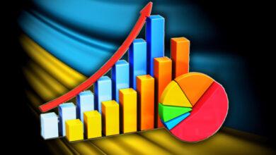 Photo of Стало відомо, хто буде розробляти економічну стратегію України на 2030 рік