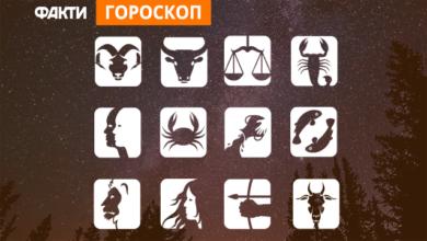Photo of Гороскоп на тиждень з 5 до 11 жовтня 2020