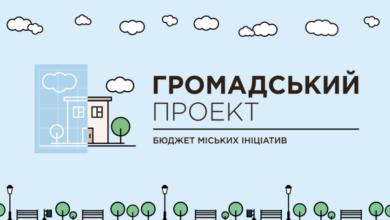 Photo of Зроби Львів кращим: 15 серпня стартує прийом заявок на Громадський бюджет