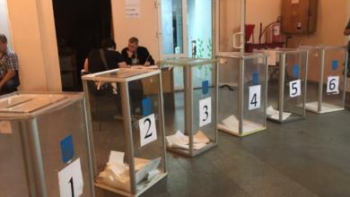 Photo of ЦВК розпочала реєстрацію кандидатів на місцеві вибори 2020