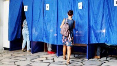 Photo of Місцеві вибори 2020 перенесуть тільки під час воєнного або надзвичайного стану – Разумков