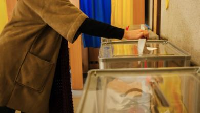 Photo of На виборах краще не голосувати з паспортом у Дії – рекомендація ЦВК
